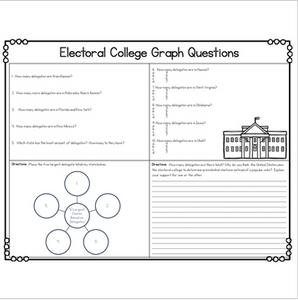 Electoral College Delegates Diagram & Comprehension Questions