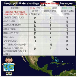 Geography Passages in Digital Google Format