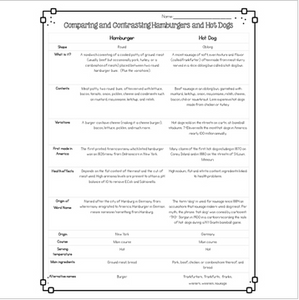 Hamburgers and Hotdogs Comparison Diagram and Comprehension Questions