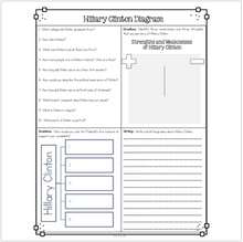 Load image into Gallery viewer, Hillary Clinton Diagram with Comprehension Questions