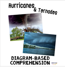 Load image into Gallery viewer, Hurricanes and Tornados Diagram Based Comprehension and Questions