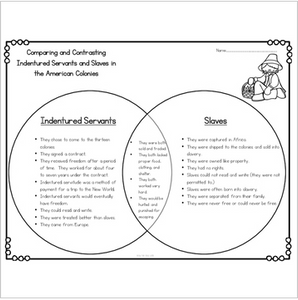 Indentured Servants & Slaves Diagram & Comprehension Questions