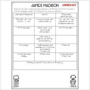 James Madison Differentiated Reading Passages & Questions
