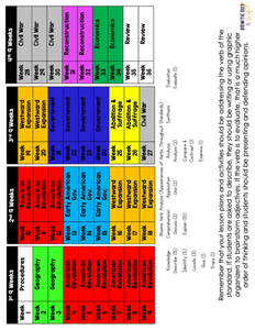 Editable Social Studies Pacing Guide