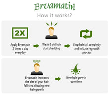 Load image into Gallery viewer, Ervamatin Hair Lotion | Natural Hair Loss Treatment
