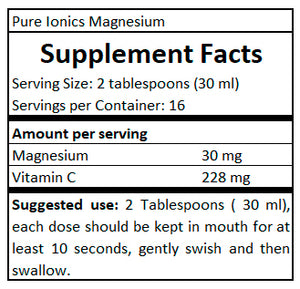 supplement facts Pure Ionics Magnesium 480 ml