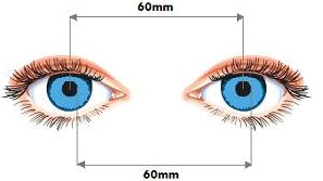How to measure pupillary distance (pd measurement)
