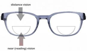 What are bifocals? Blue Light Glasses