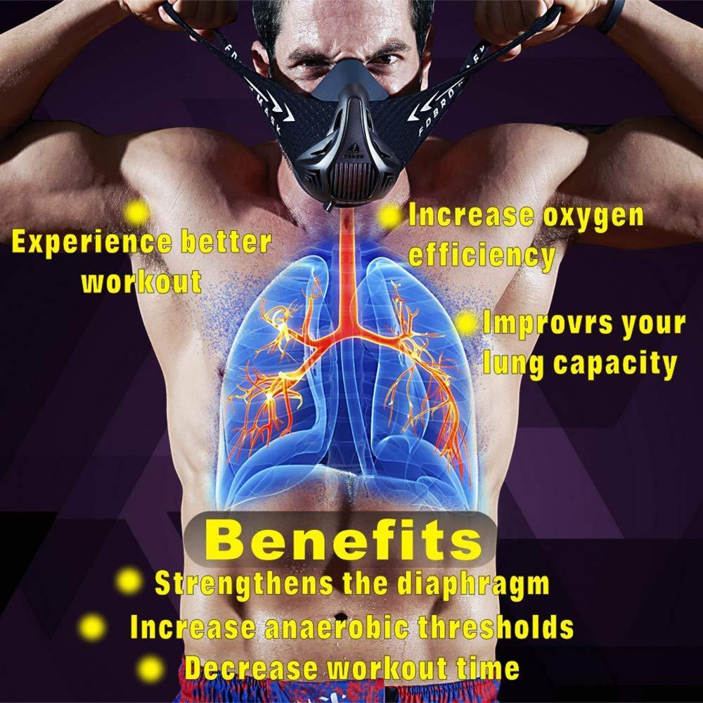 elevation training mask benefits