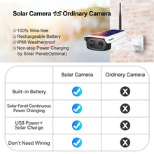 Load image into Gallery viewer, Homeland™ 1080P HD Wireless Solar Security Camera