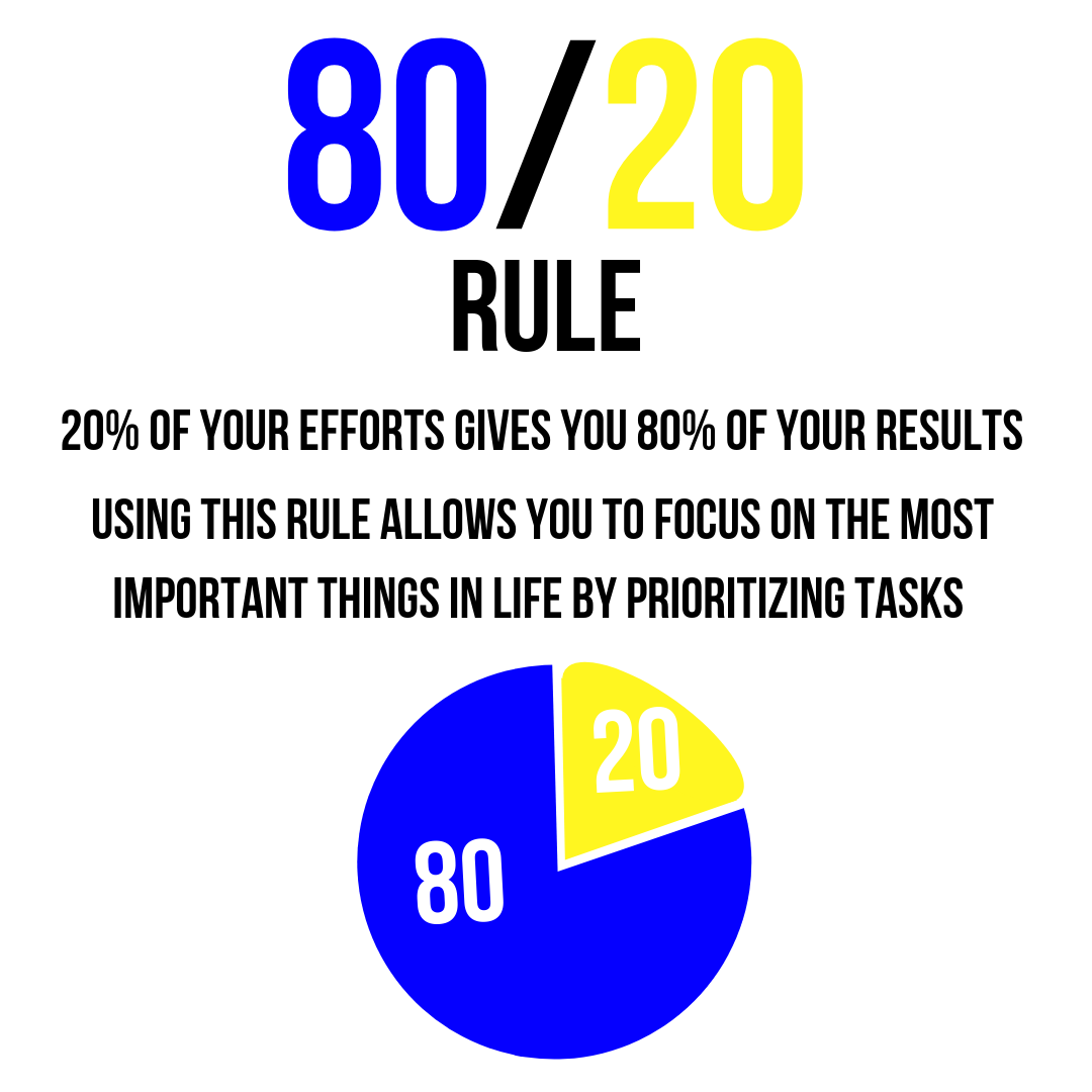 The 80 20 Rule And How You Can Apply It To Your Life Brain Boosted