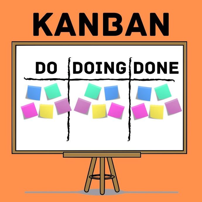 How to create and use a kanban board to boost productivity