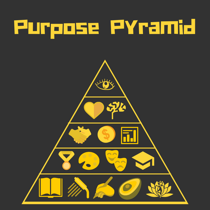 Purpose Pyramid: How to visualize and achieve your goals