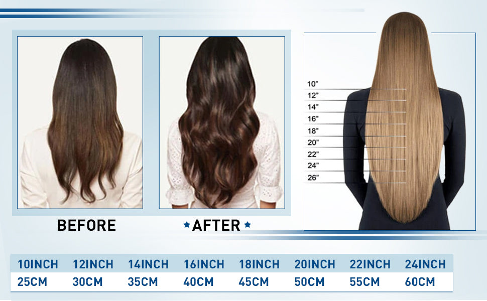 how to choose human hair length