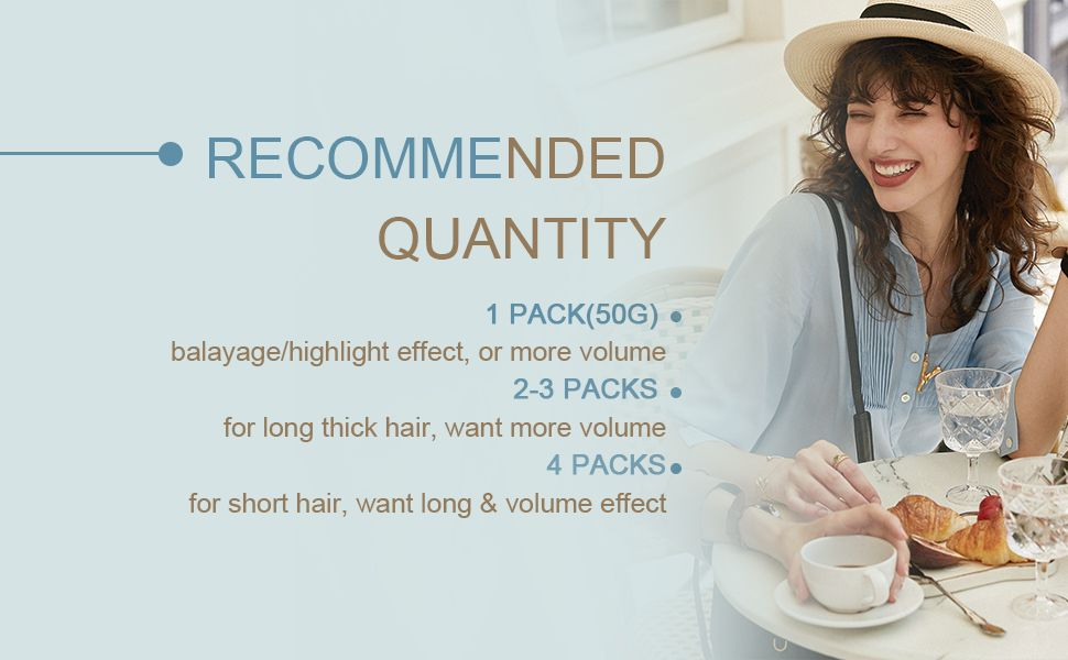 recommended quantity