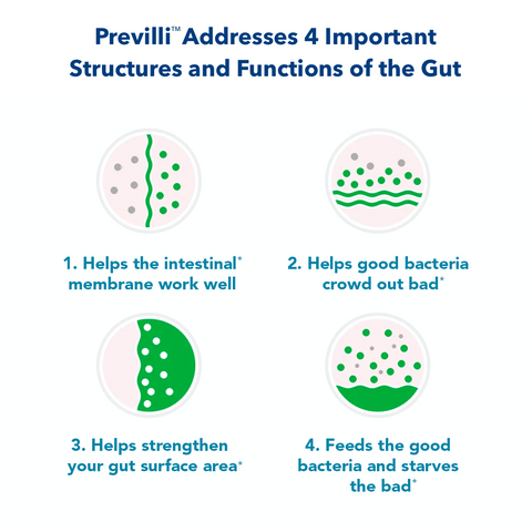 Previlli™ Capsules 60-Day Supply Autoship Subscription.