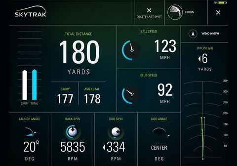 SkyTrak Launch Monitor and Golf Simulator Data