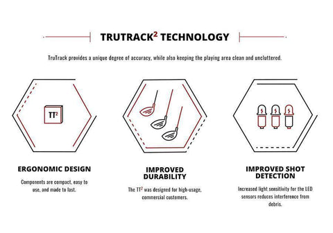 Image of TruGolf TruTrack Technology