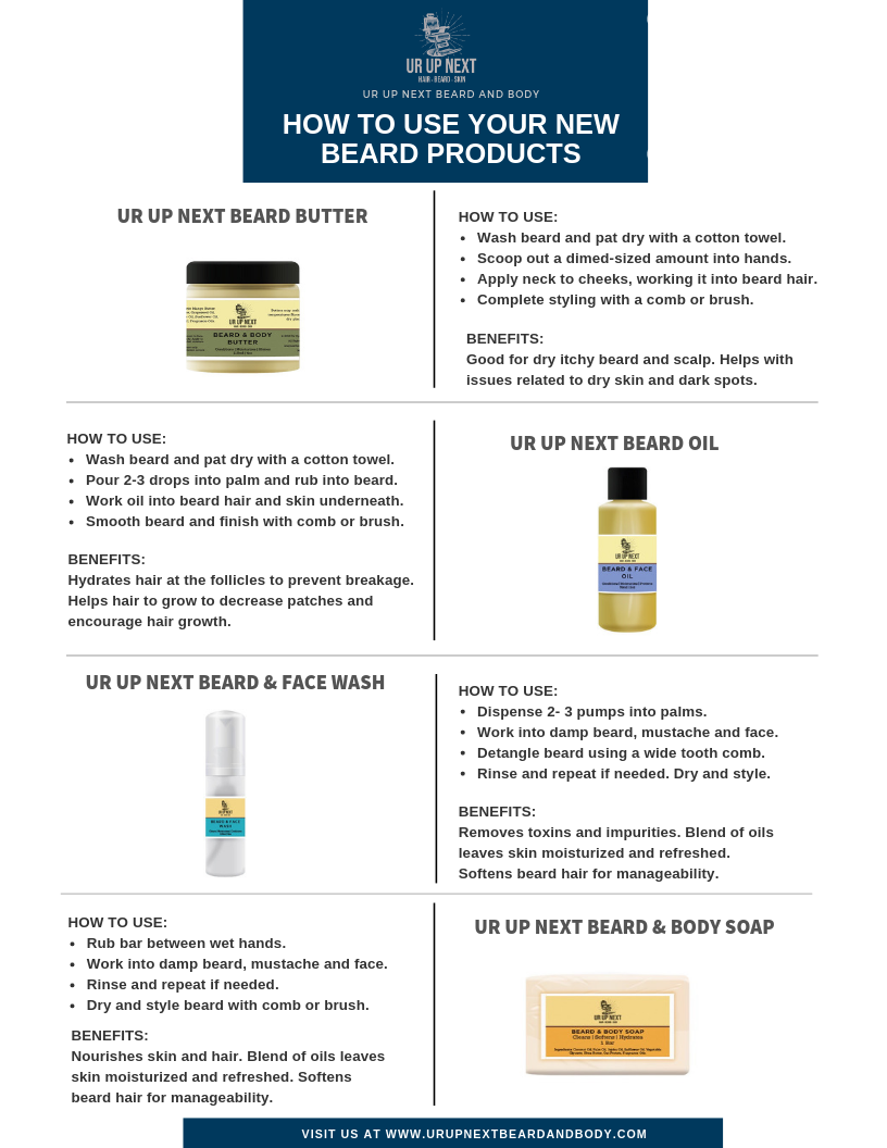 Ur Up Next Beard and Body Men's Grooming Product Guide