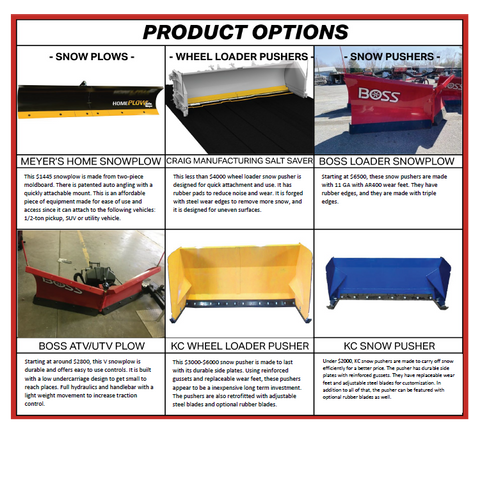 snow pusher products with prices and details