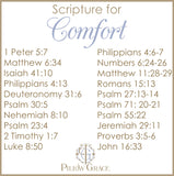 Scripture for Comfort (Cast) - Boudoir Pillow