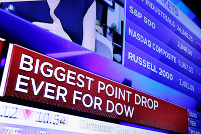 Biggest Dow Losers as Dow Drops as Much as 2000 Points
