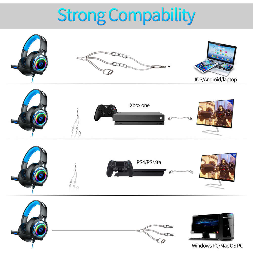 Gaming Headset for PS4 Xbox One PC LED Light Noise Canceling with Microphone