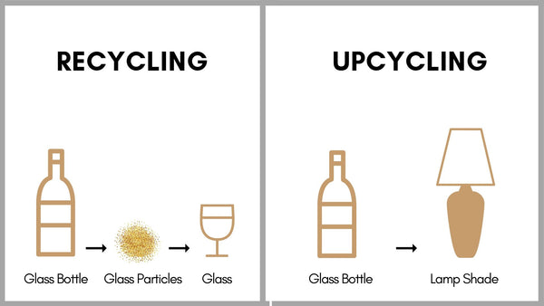 upcycling vs recycling