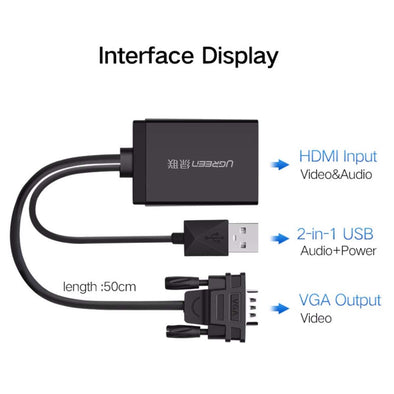 UGREEN VGA to HDMI Converter BLACK 60814