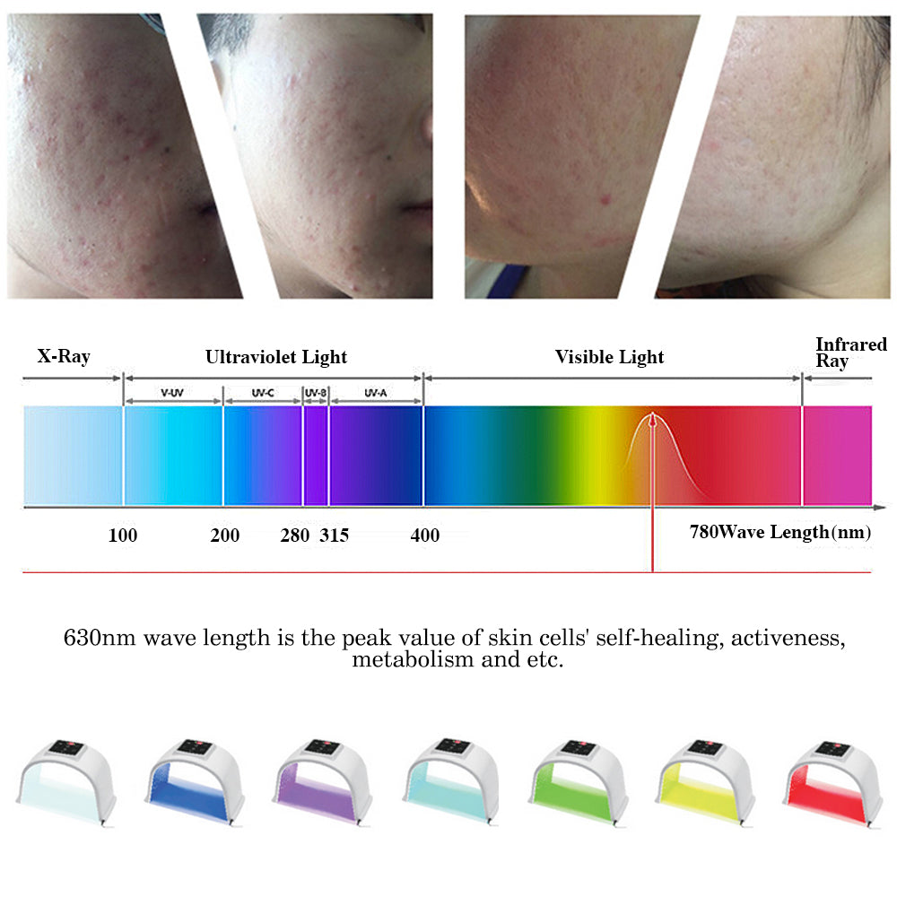 7 Colors LED Photon Light Therapy Lamp Skin Care Photon Rejuvenation Photodynamic Therapy Lamp Facial Mask Massage Machine 1