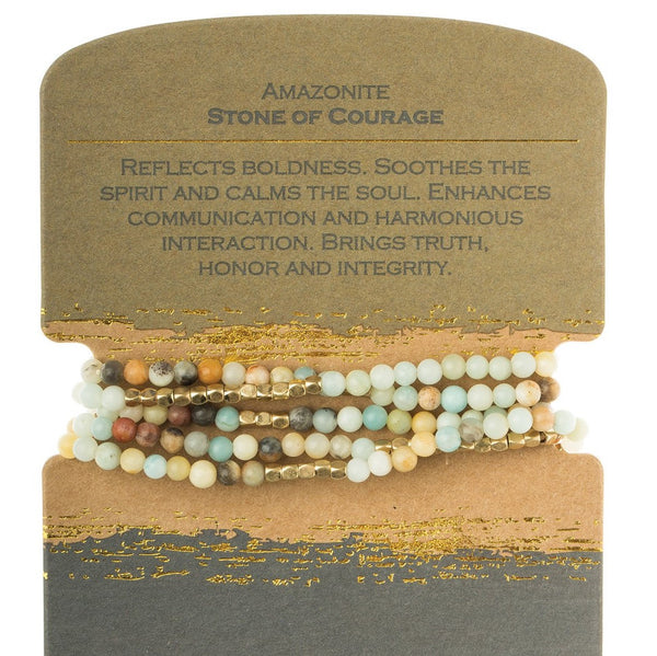 Amazonite-Stone of Courage (SW004)
