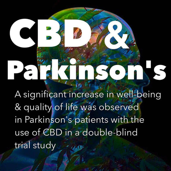 CBD AND PARKINSONS EFFECTS AND MANAGEMENT