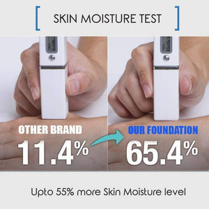 PRO Moisturizing Full Cover Foundation