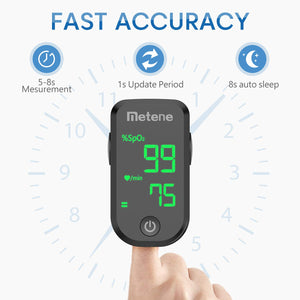 Load image into Gallery viewer, Pulse Oximeter Fingertip, Blood Oxygen Saturation Monitor, Heart Rate and Fast Spo2 Reading Oxygen Meter