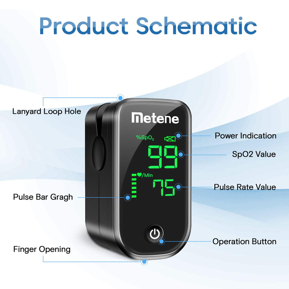Pulse Oximeter Fingertip, Blood Oxygen Saturation Monitor, Heart Rate and Fast Spo2 Reading Oxygen Meter