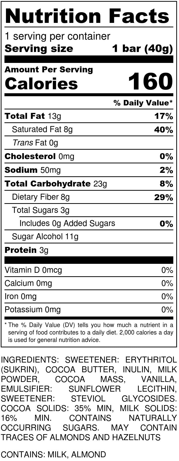 Milk Chocolate Nutrition Facts