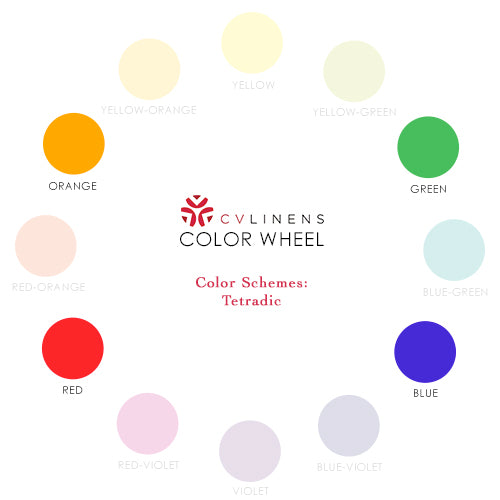 Tetradic Color Wheel