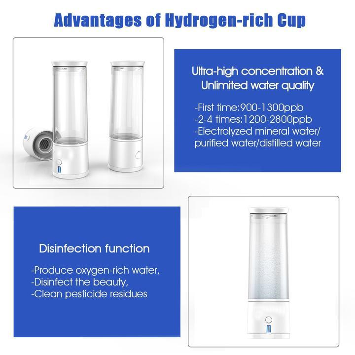 USB Hydrogen Water Bottle
