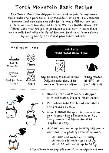 Torch Mountain Dripper Recipe Card
