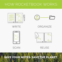 "Rocketbook Smart Reusable Notebook - Dot-Grid Eco-Friendly Notebook with 1 Pilot Frixion Pen & 1 Microfiber Cloth Included - Infinity Black Cover, Executive Size (6"" x 8.8"")"