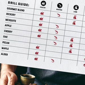 Bear Mountain BBQ Pellet Flavor Chart - Try Them All!