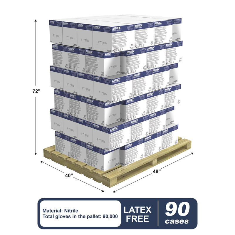 Stack of 90 Cases of AINPF Indigo Nitrile 3 Mil Exam Gloves on a Pallet with Pallet Dimensions and Specs