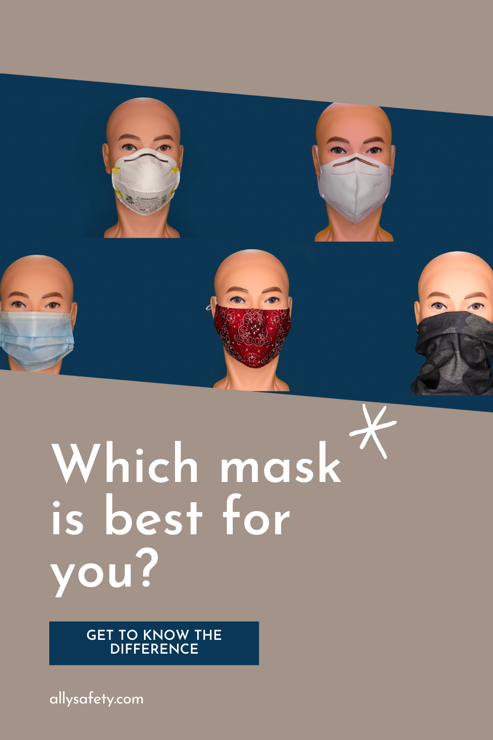 Which mask is best for you?