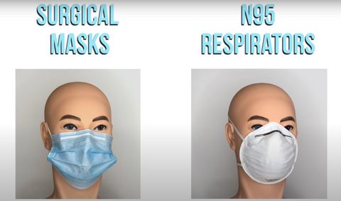 N95 vs surgical facemask the difference