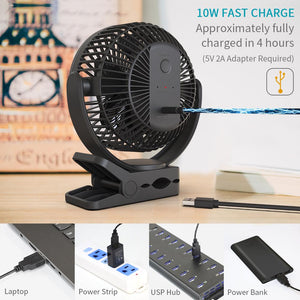 OPOALR 2019 New 5000mAh Rechargeable Battery Operated Clip On Fan
