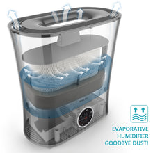 Load image into Gallery viewer, OPOLAR 0.8Gal Evaporative Humidifier