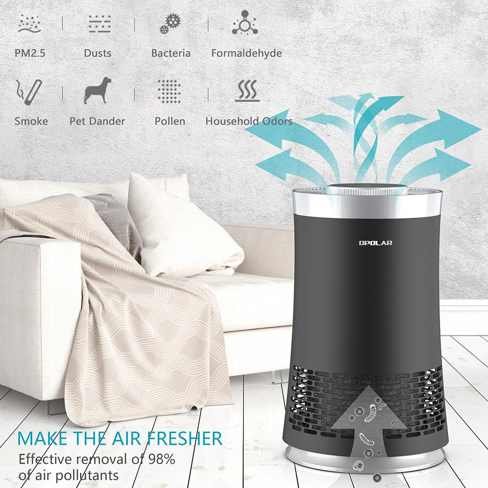 OPOLAR Air Purifier With HEPA Filter For Home And Smokers ...