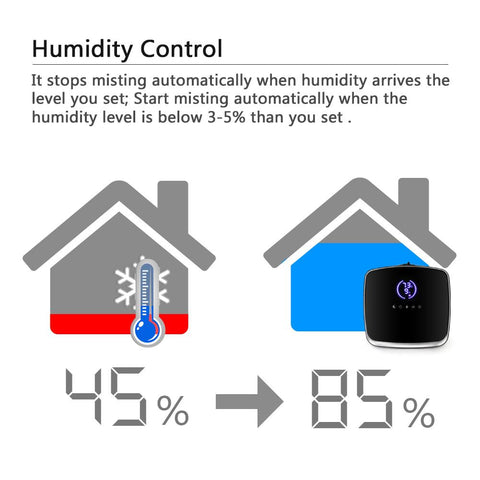 Digital 3L/0.8 Gallon Humidity Control Humidifiers