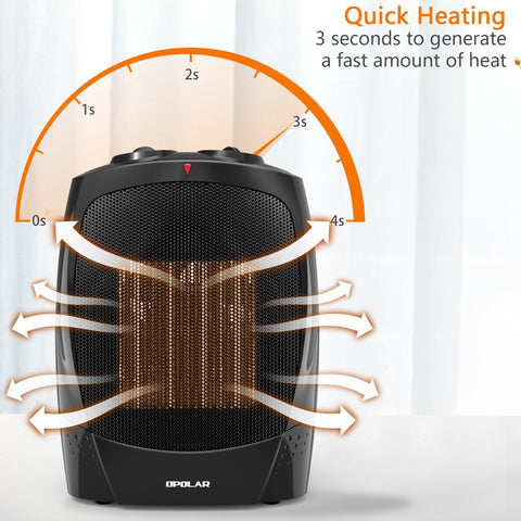 OPOLAR 1500W Electric Personal Ceramic Heater