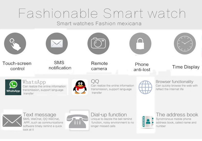 SmartWatch iS